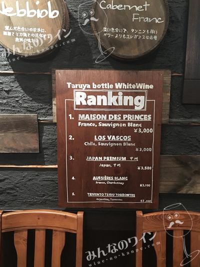 【川崎駅】ワインを勉強しながら楽しめる♪『川崎バル 樽屋』