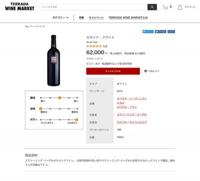 ワインマーケットサイト「TERRADA WINE MARKET」スタート!購入・保管・管理がワンストップに