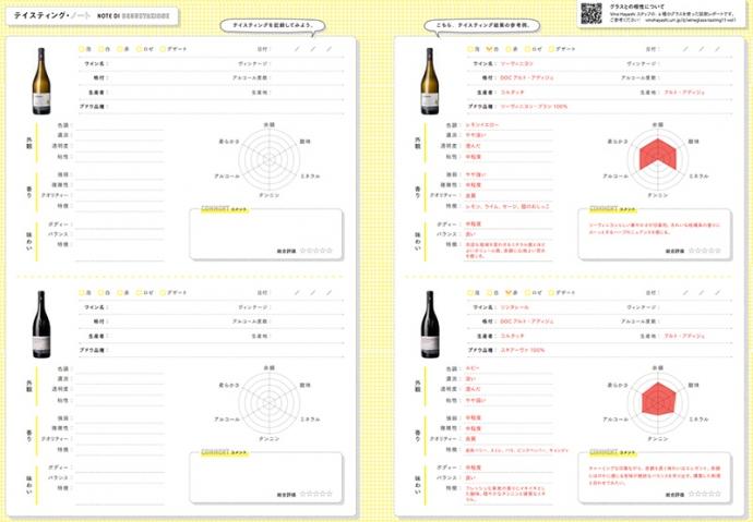 イタリアワインを自宅で楽しみながら学べる『イタリアワイン通信講座』ワインの魅力を引き出すグラスもセット